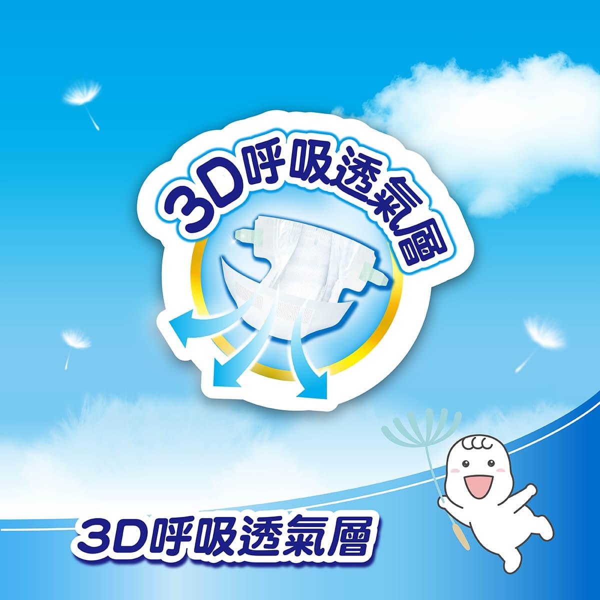 日本滿意寶寶瞬潔乾爽尿布3D呼吸透氣層,內外通氣防悶熱。