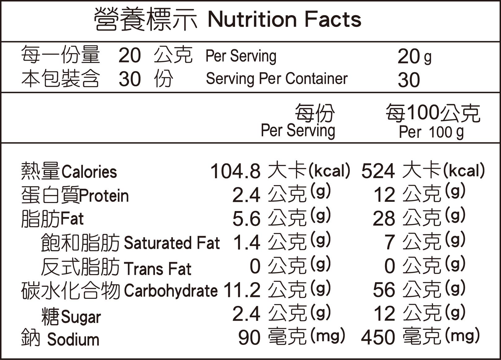 翠果子 綜合米果 營養標示