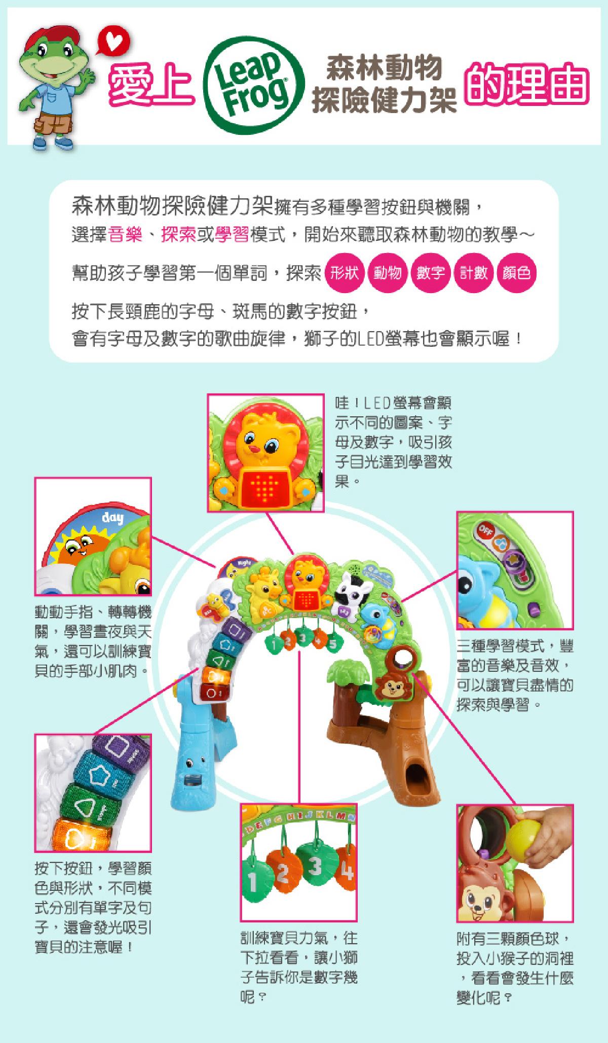 森林動物探險健力架,擁有多種學習按鈕與機關,選擇音樂、探索或學習模式,開始聽取森林動物教學,幫助孩子學習第一個單詞,按下長頸鹿的字母、斑馬的數字按鈕,會有字母及數字的歌曲旋律,獅子的LED螢幕也會顯示唷。