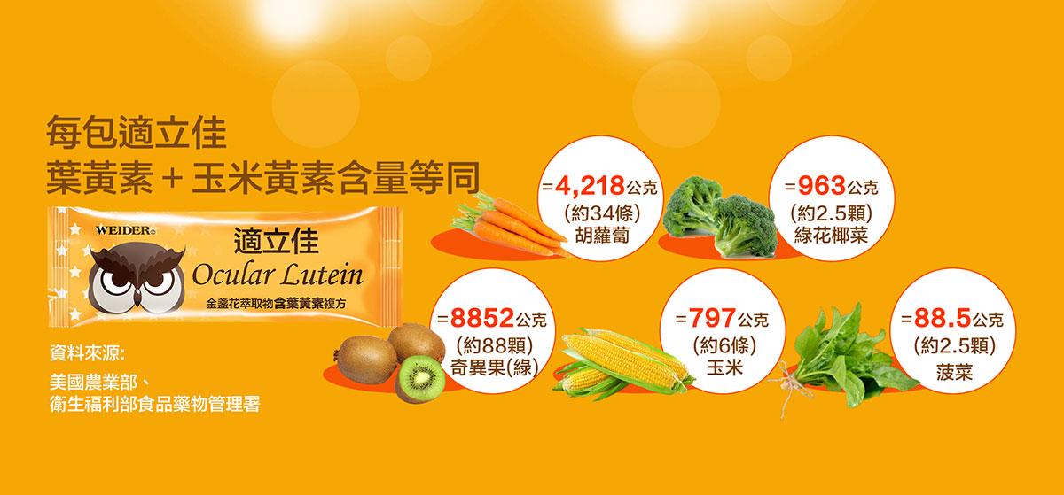 Weider威德適立佳 3公克X60包,每包葉黃素+玉米黃素含量等同於許多豐富的食用蔬果含量。